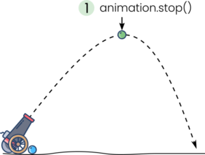 A cannon animation timer is stopped mid-way through the trajectory of the cannon ball