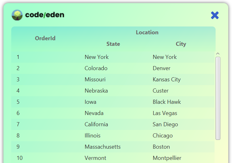 EdenCode simple UI with a TableView where the column headers, cells and scrollpanes have been styled using CSS