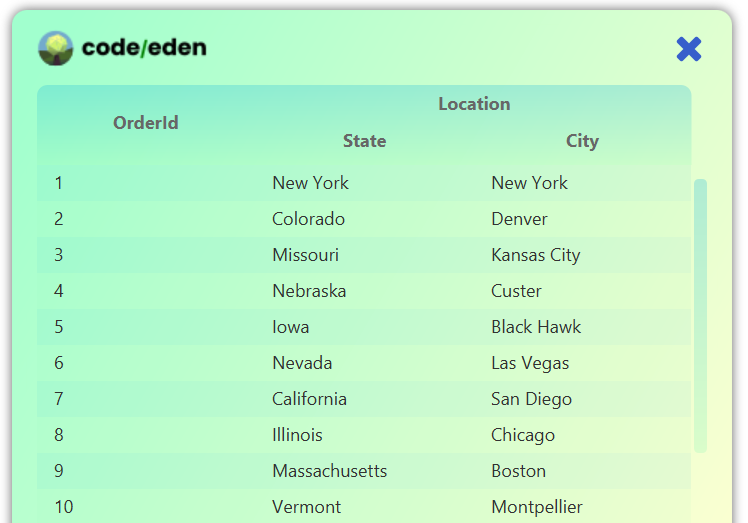 EdenCode simple UI with a TableView that has been styled using CSS