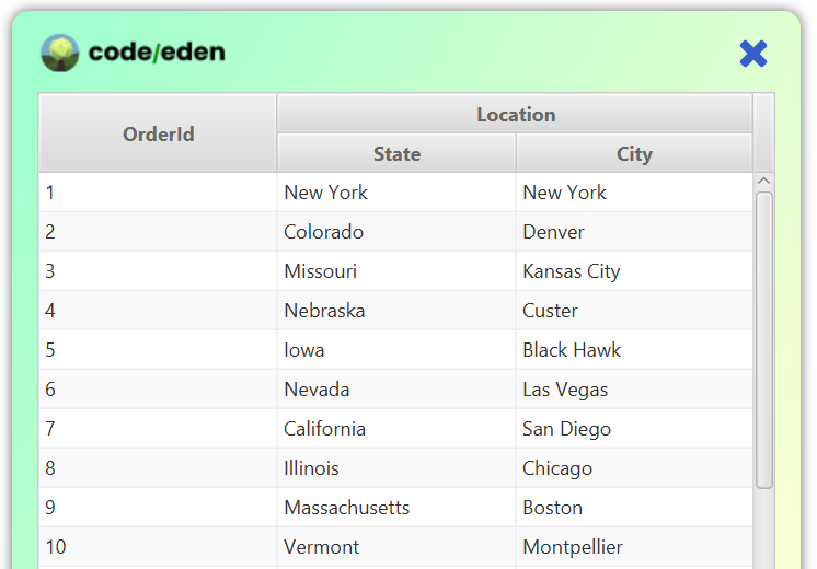 EdenCode simple UI with a TableView that has not been styled using CSS