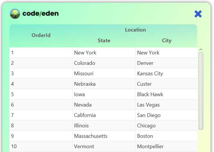 EdenCode simple UI with a TableView where the column headers have been styled using CSS
