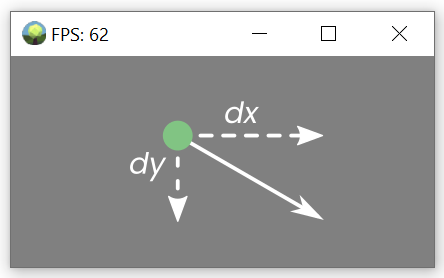 Simple object transforms are used to test rendering in a canvas and pane node