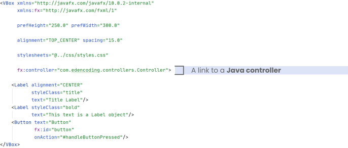 The structure of a JavaFX FXML file and the reference to the Controller